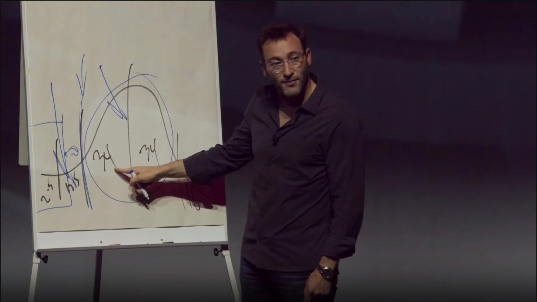 Simon Sinek giving his talk 'How to make a cultural transformation'